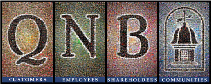 QNB Customers Employees Shareholders Communities